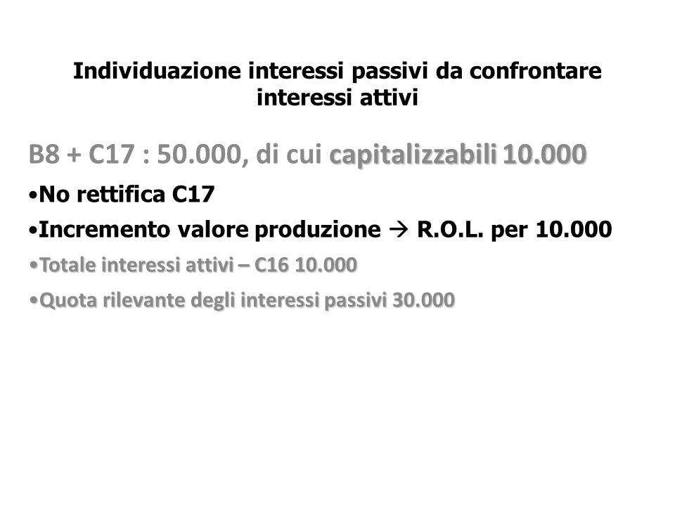 Individuazione interessi passivi da confrontare interessi attivi capitalizzabili 10.000 B8 + C17 : 50.000, di cui capitalizzabili 10.000 No rettifica C17 Incremento valore produzione R.O.L.