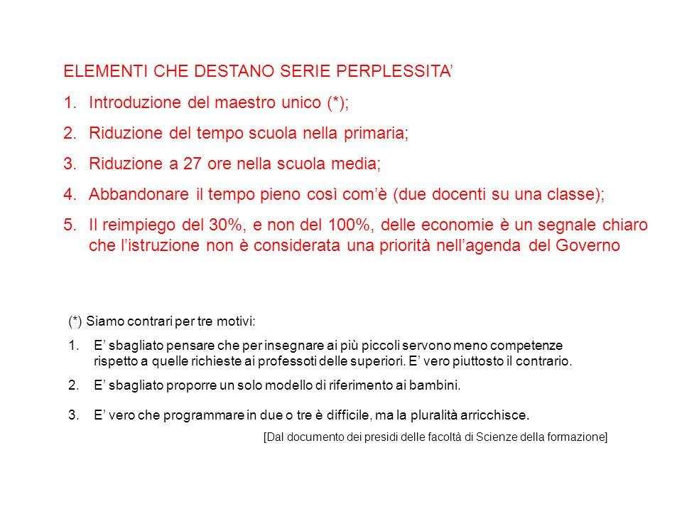 ELEMENTI CHE DESTANO SERIE PERPLESSITA 1.Introduzione del maestro unico (*); 2.Riduzione del tempo scuola nella primaria; 3.Riduzione a 27 ore nella s