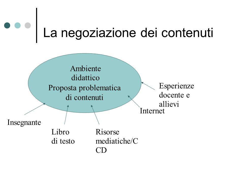La LIM è lo spazio centrale di comunicazione, ma anche il luogo di costruzione dei significati.