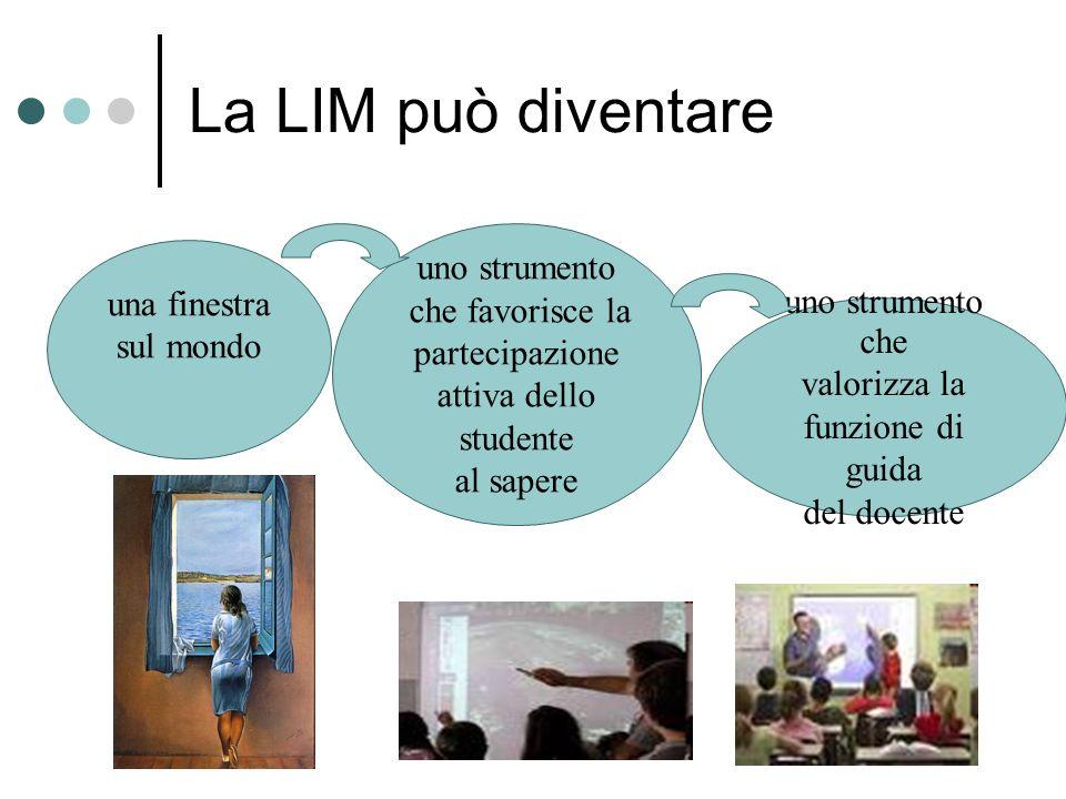 Le tappe del processo LIM sequenze didattiche tappe del processo attività (acting), osservazione (monitoring) riflessione (analysing) A B C