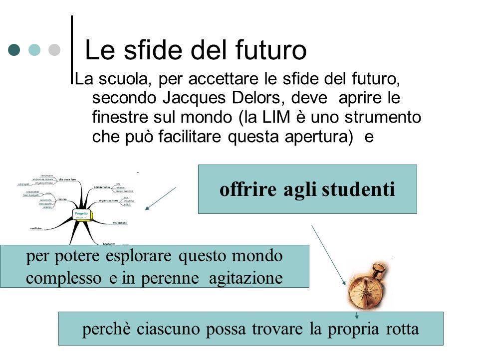 La LIM può diventare una finestra sul mondo uno strumento che favorisce la partecipazione attiva dello studente al sapere uno strumento che valorizza la funzione di guida del docente