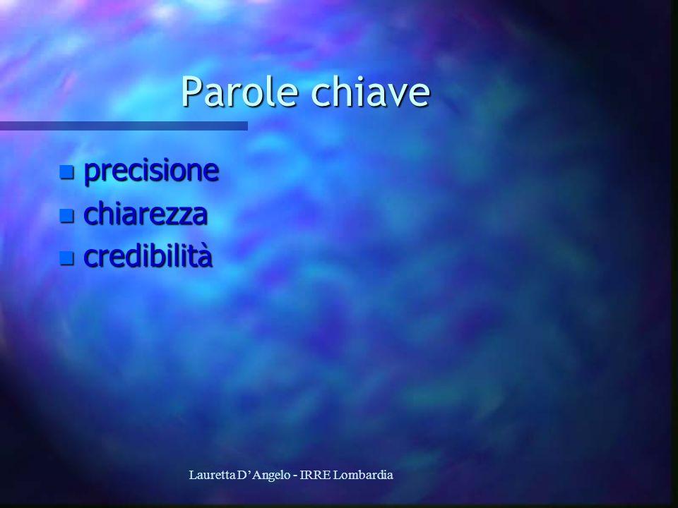 Lauretta DAngelo - IRRE Lombardia Parole chiave n precisione n chiarezza credibilit à credibilit à