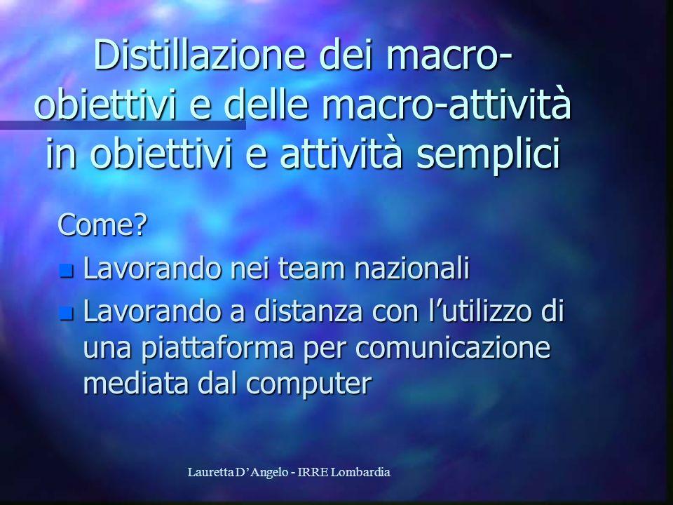 Lauretta DAngelo - IRRE Lombardia Distillazione dei macro- obiettivi e delle macro-attività in obiettivi e attività semplici Come? n Lavorando nei tea