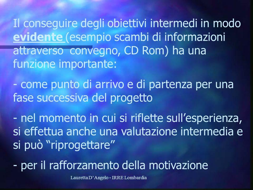Lauretta DAngelo - IRRE Lombardia Il conseguire degli obiettivi intermedi in modo evidente (esempio scambi di informazioni attraverso convegno, CD Rom