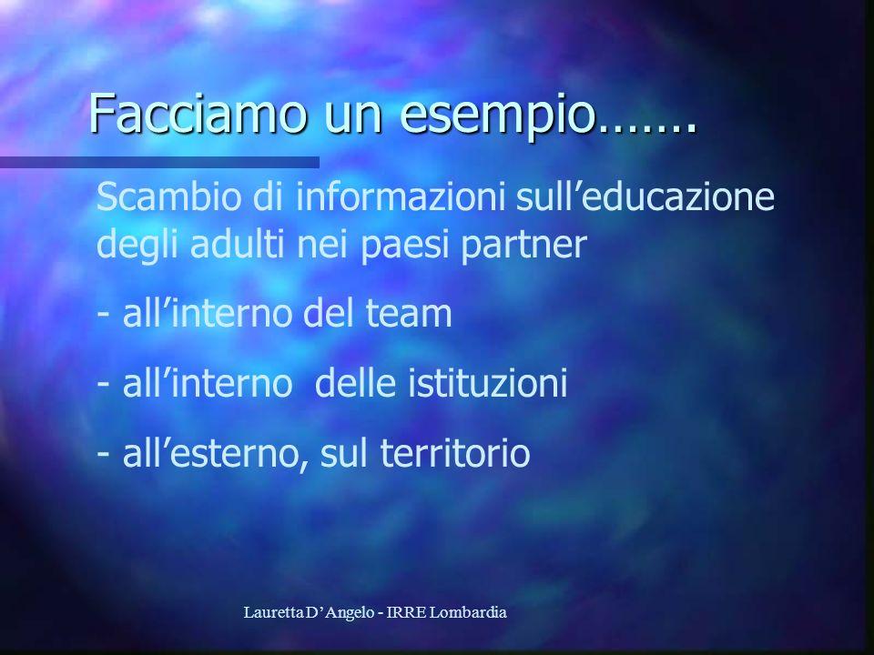 Lauretta DAngelo - IRRE Lombardia Facciamo un esempio……. Scambio di informazioni sulleducazione degli adulti nei paesi partner - allinterno del team -