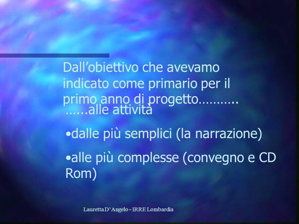Lauretta DAngelo - IRRE Lombardia Dallobiettivo che avevamo indicato come primario per il primo anno di progetto……….. …...alle attività dalle più semp