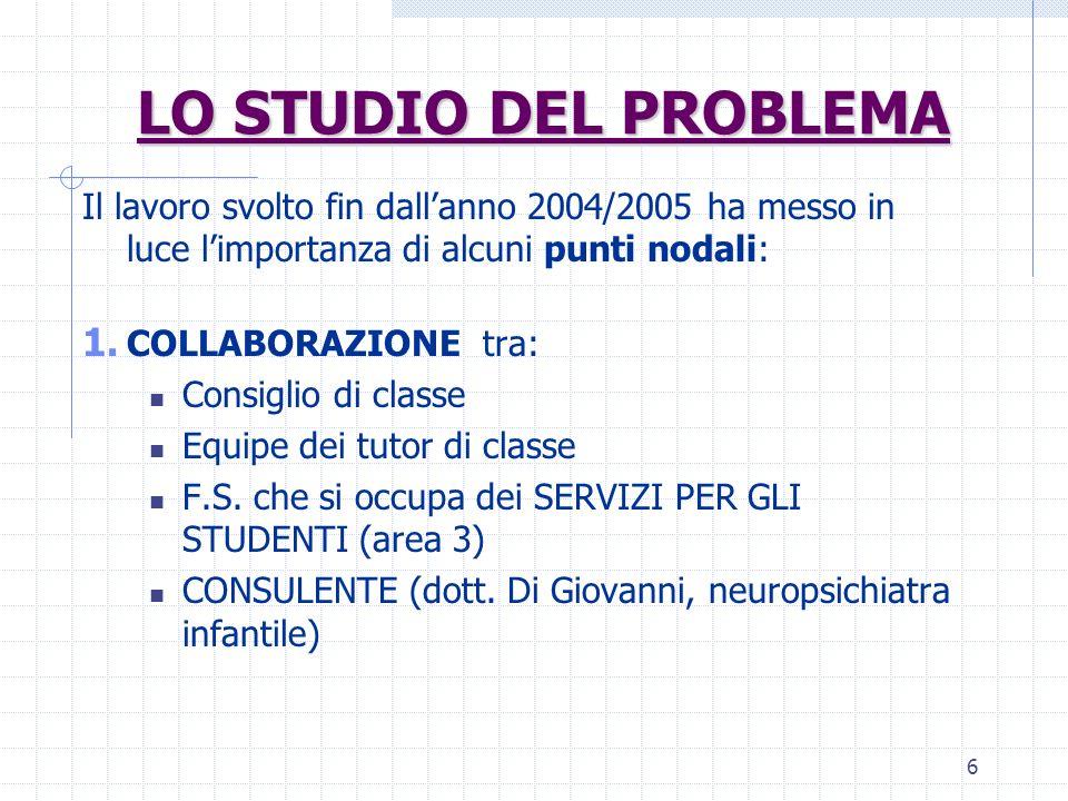6 LO STUDIO DEL PROBLEMA Il lavoro svolto fin dallanno 2004/2005 ha messo in luce limportanza di alcuni punti nodali: 1. COLLABORAZIONE tra: Consiglio