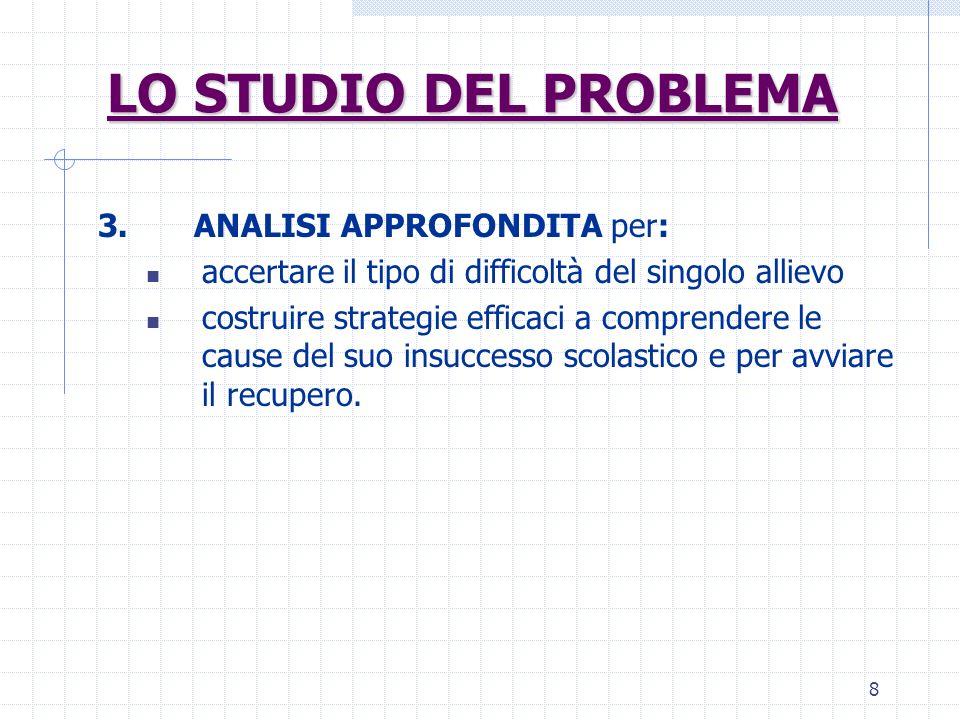 8 LO STUDIO DEL PROBLEMA 3. ANALISI APPROFONDITA per: accertare il tipo di difficoltà del singolo allievo costruire strategie efficaci a comprendere l