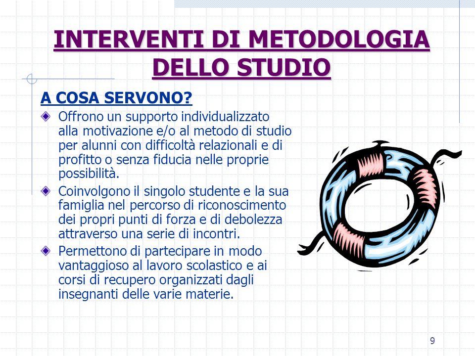 10 INTERVENTI DI METODOLOGIA DELLO STUDIO COME SI ATTUANO.