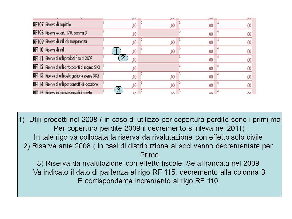 1 2 3 1)Utili prodotti nel 2008 ( in caso di utilizzo per copertura perdite sono i primi ma Per copertura perdite 2009 il decremento si rileva nel 201
