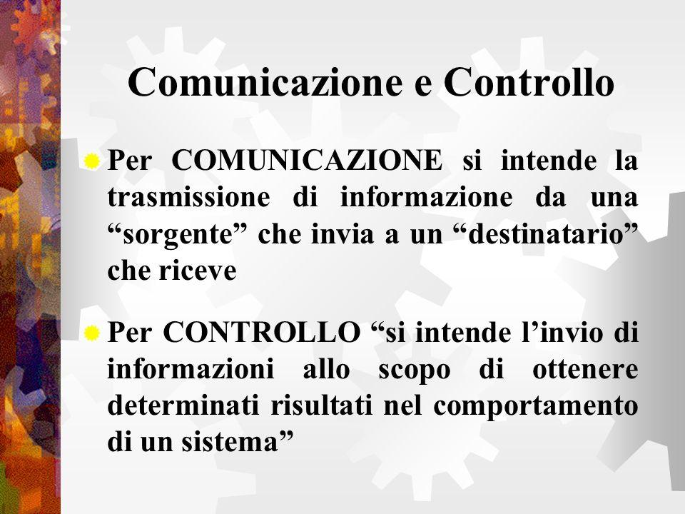 Comunicazione e Controllo Per COMUNICAZIONE si intende la trasmissione di informazione da unasorgente che invia a un destinatario che riceve Per CONTR
