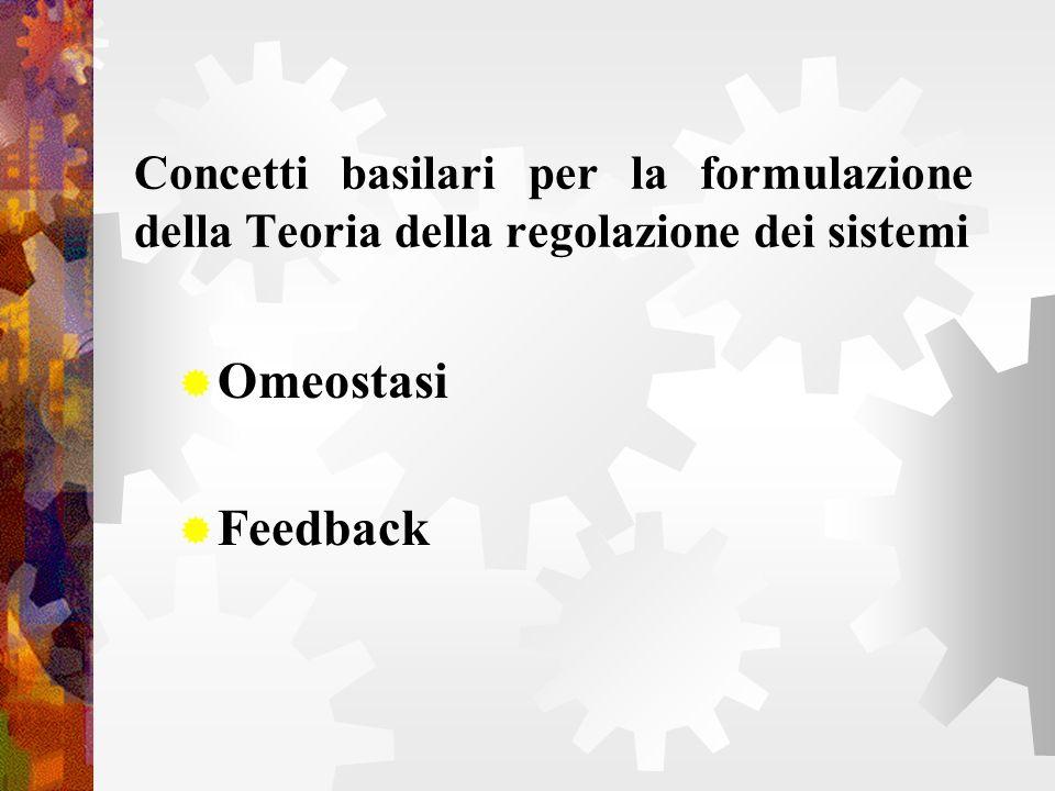 Concetti basilari per la formulazione della Teoria della regolazione dei sistemi Omeostasi Feedback