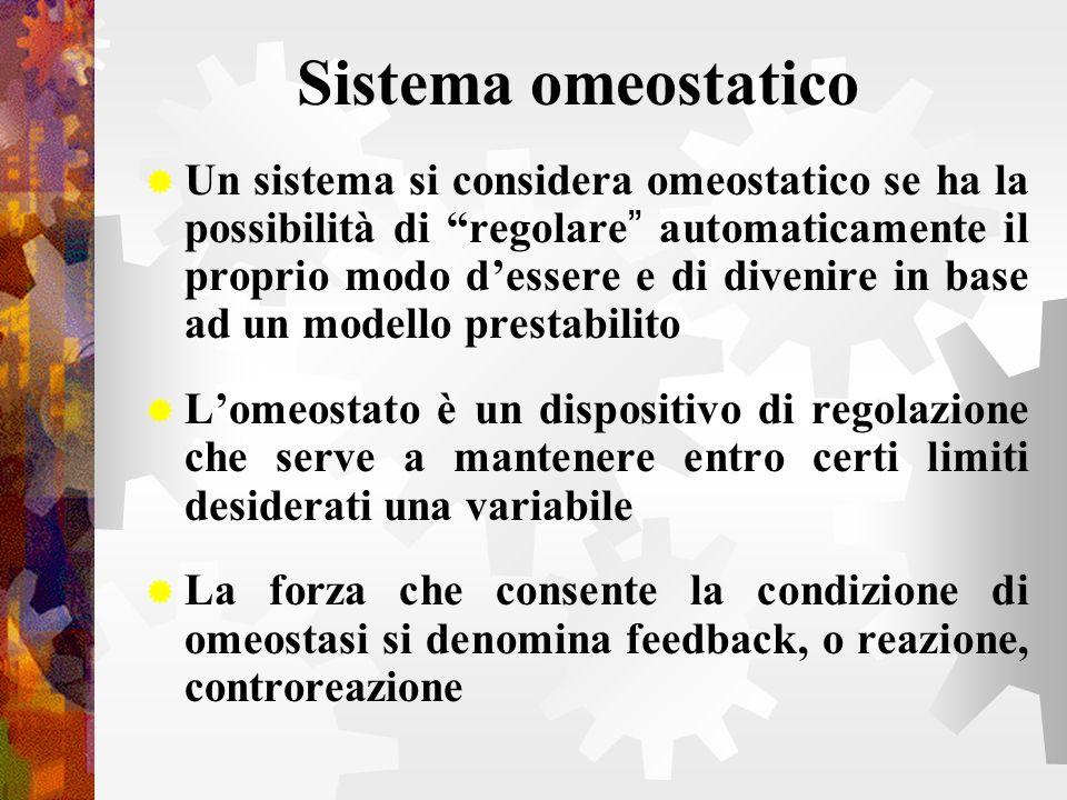Sistema omeostatico Un sistema si considera omeostatico se ha la possibilità di regolare automaticamente il proprio modo dessere e di divenire in base