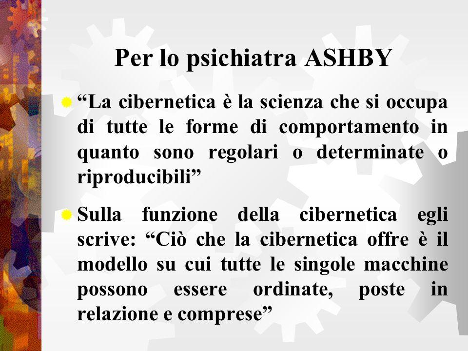 Per lo psichiatra ASHBY La cibernetica è la scienza che si occupa di tutte le forme di comportamento in quanto sono regolari o determinate o riproduci
