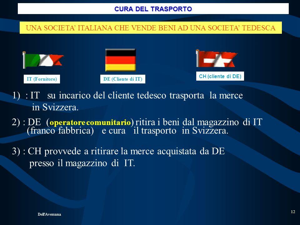 Dell'Aversana 11 TRIANGOLARI Fattura IT 1 IT2 IDENTIFICATO IN IT CH IT1= 1 cedente (fattura) IT2= Promotore (DAU) CH= 2° acquir. Dest. Fin. EX WORKS (