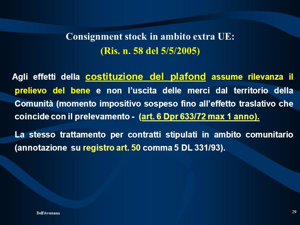 Dell'Aversana 28 DETRAZIONE IVA SU SPLAFONAMETO LIva versata allufficio in seguito allaccertamento per indebito utilizzo plafond non può essere detrat