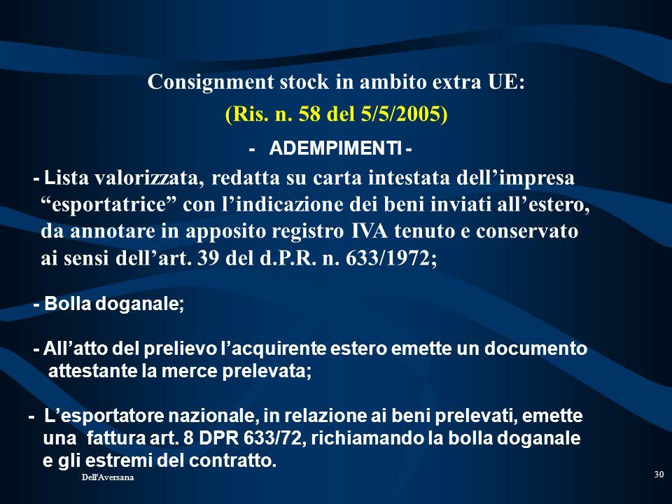 Dell'Aversana 29 Consignment stock in ambito extra UE: (Ris. n. 58 del 5/5/2005) Agli effetti della costituzione del plafond assume rilevanza il preli