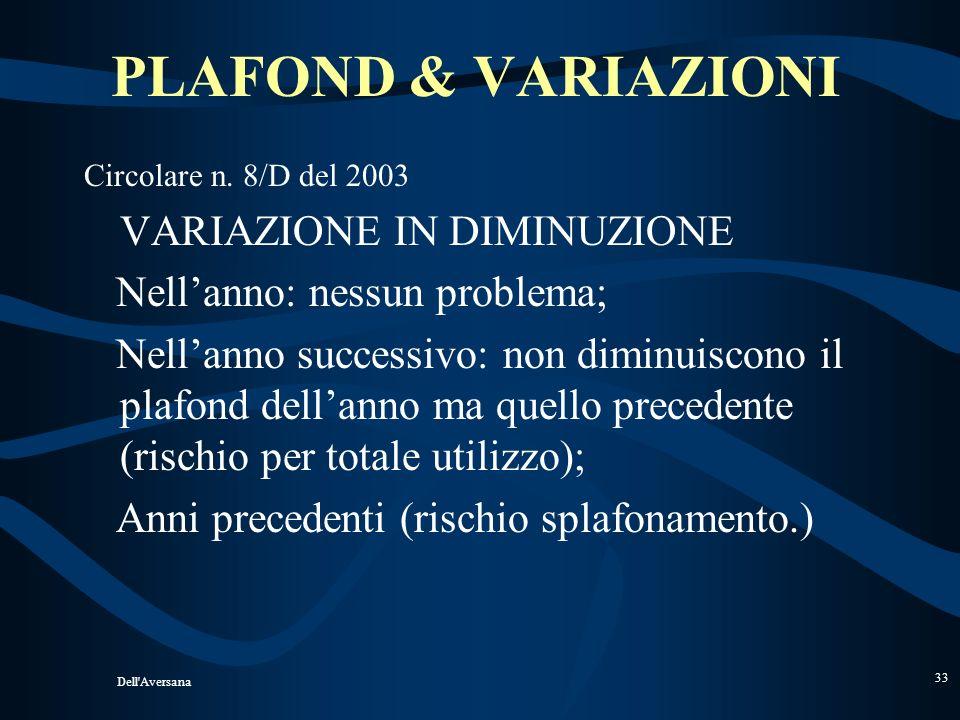 Dell'Aversana 32 Consignmet stock - riflessi detrazione IVA allimportazione- Risoluzione n. 346/E del 5 agosto 2008 Lacquirente italiano che stipula u