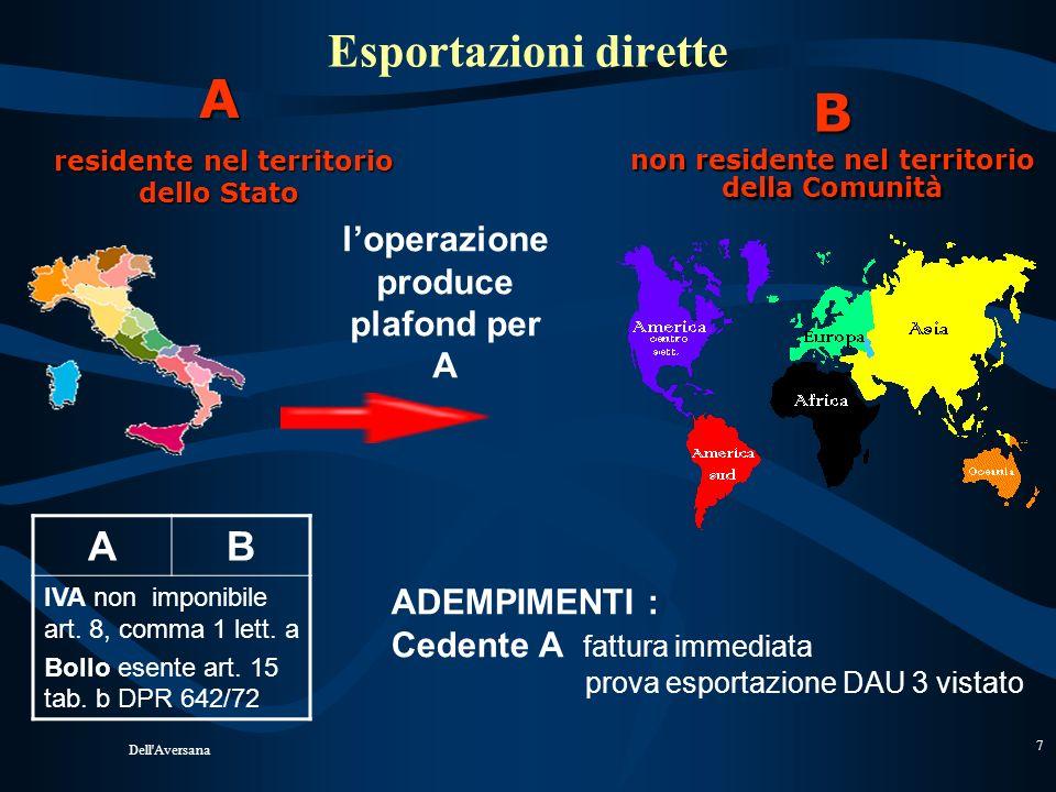 Dell'Aversana 6 I (POSSIBILI) DOCUMENTI PROBATORI 1) DDT debitamente integrato con lannotazione del luogo di destinazione e la firma per ricevuta del