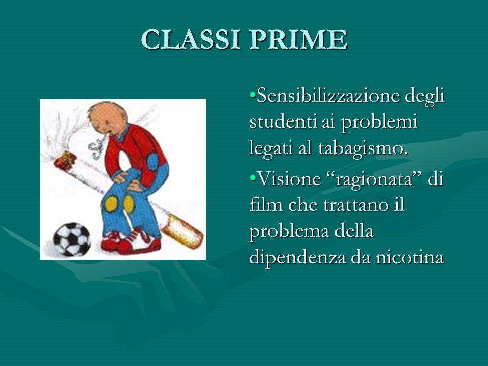 CLASSI PRIME Sensibilizzazione degli studenti ai problemi legati al tabagismo.