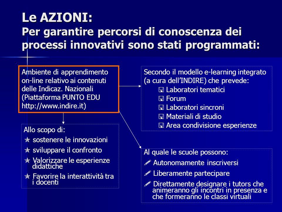 Le AZIONI: Per garantire percorsi di conoscenza dei processi innovativi sono stati programmati: Ambiente di apprendimento on-line relativo ai contenuti delle Indicaz.