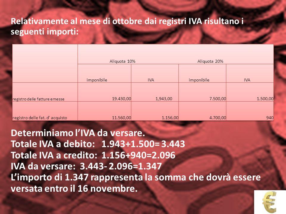 Relativamente al mese di ottobre dai registri IVA risultano i seguenti importi: Determiniamo lIVA da versare. Totale IVA a debito: 1.943+1.500= 3.443