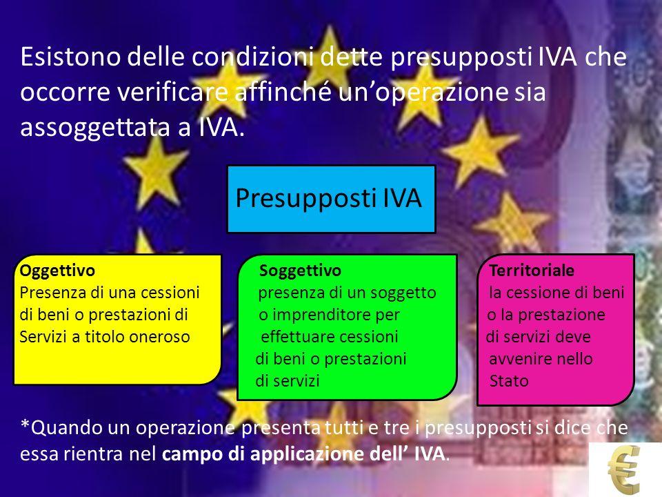Esistono delle condizioni dette presupposti IVA che occorre verificare affinché unoperazione sia assoggettata a IVA. Presupposti IVA Oggettivo Soggett