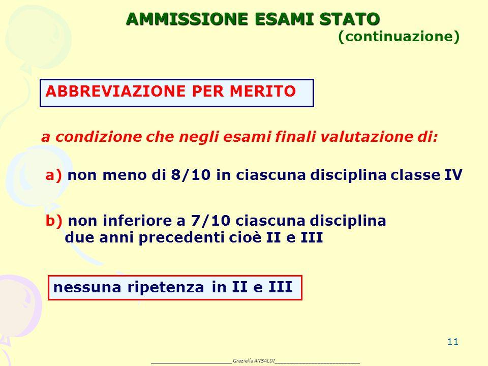 11 ABBREVIAZIONE PER MERITO AMMISSIONE ESAMI STATO AMMISSIONE ESAMI STATO (continuazione) a condizione che negli esami finali valutazione di: a) non meno di 8/10 in ciascuna disciplina classe IV b) non inferiore a 7/10 ciascuna disciplina due anni precedenti cioè II e III nessuna ripetenza in II e III _______________________ Graziella ANSALDI____________________________