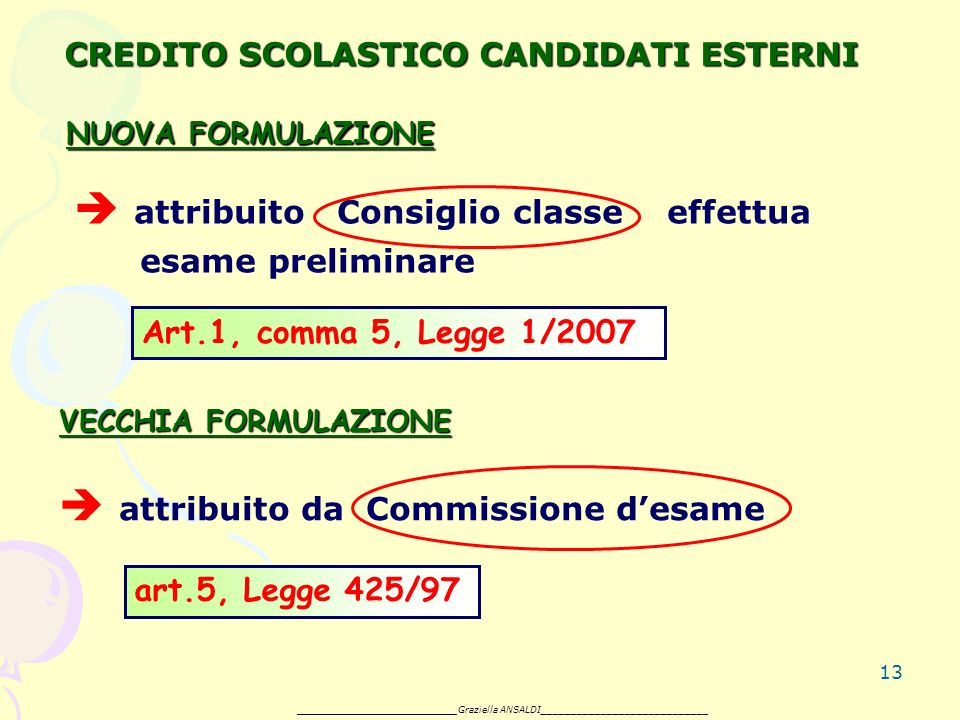 13 attribuito Consiglio classe effettua esame preliminare Art.1, comma 5, Legge 1/2007 attribuito da Commissione desame art.5, Legge 425/97 _______________________ Graziella ANSALDI____________________________ NUOVA FORMULAZIONE VECCHIA FORMULAZIONE CREDITO SCOLASTICO CANDIDATI ESTERNI