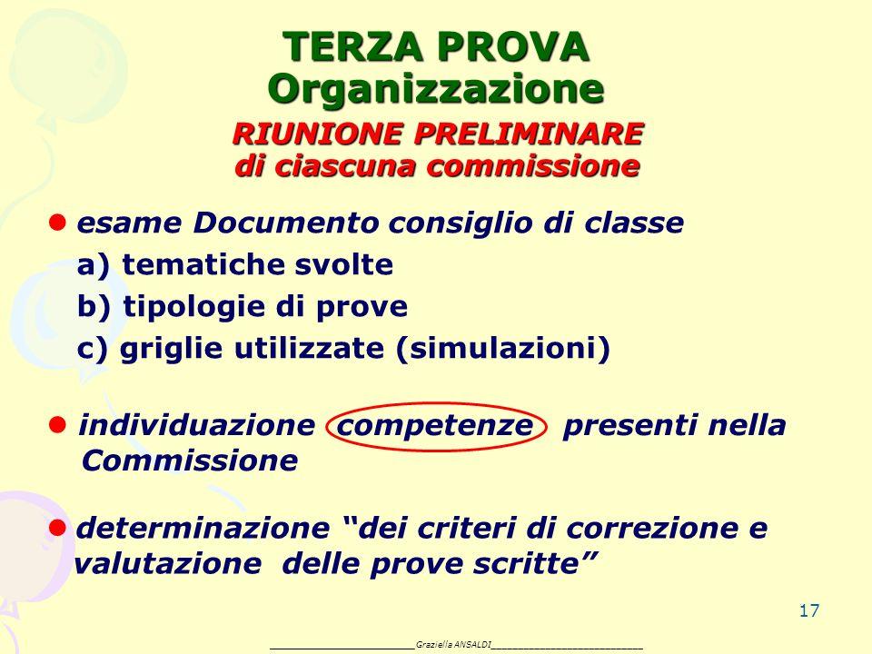 17 TERZA PROVA Organizzazione RIUNIONE PRELIMINARE di ciascuna commissione esame Documento consiglio di classe a) tematiche svolte b) tipologie di prove c) griglie utilizzate (simulazioni) individuazione competenze presenti nella Commissione determinazione dei criteri di correzione e valutazione delle prove scritte _______________________ Graziella ANSALDI____________________________