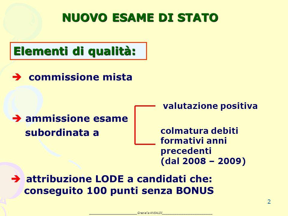 2 NUOVO ESAME DI STATO NUOVO ESAME DI STATO commissione mista ammissione esame subordinata a valutazione positiva colmatura debiti formativi anni precedenti (dal 2008 – 2009) attribuzione LODE a candidati che: conseguito 100 punti senza BONUS _______________________ Graziella ANSALDI____________________________ Elementi di qualità: