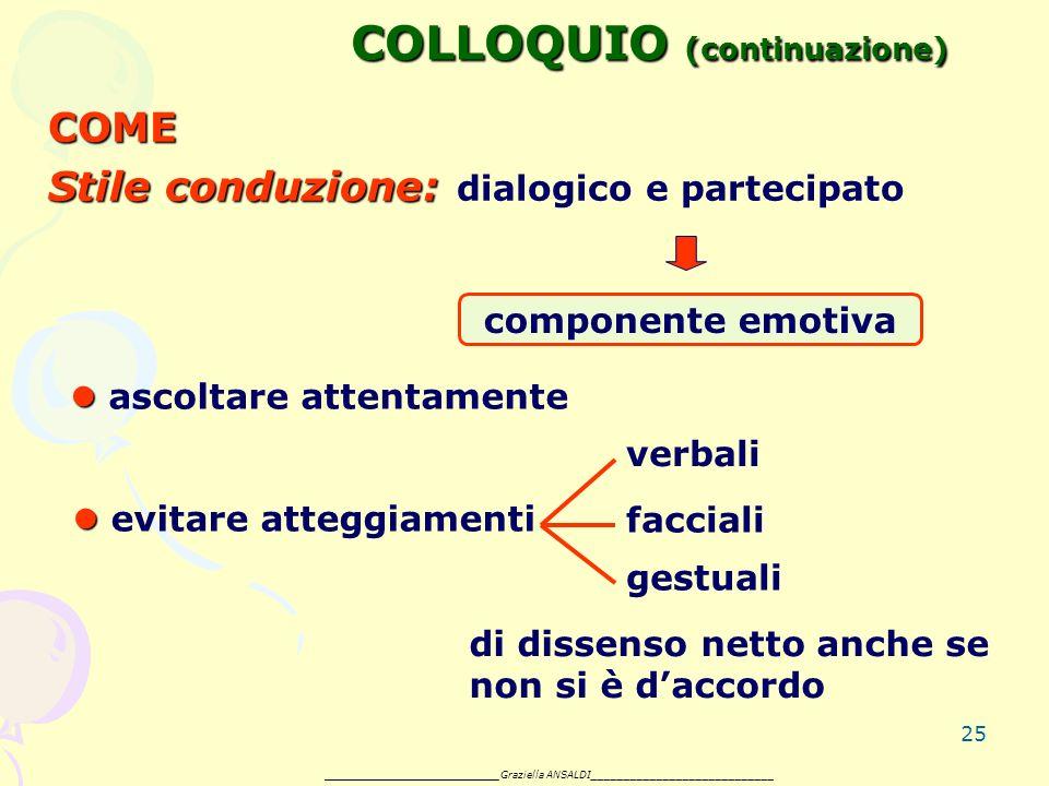 25 COLLOQUIO (continuazione) COLLOQUIO (continuazione) COME Stile conduzione: Stile conduzione: dialogico e partecipato componente emotiva ascoltare attentamente evitare atteggiamenti verbali facciali gestuali di dissenso netto anche se non si è daccordo _______________________ Graziella ANSALDI____________________________