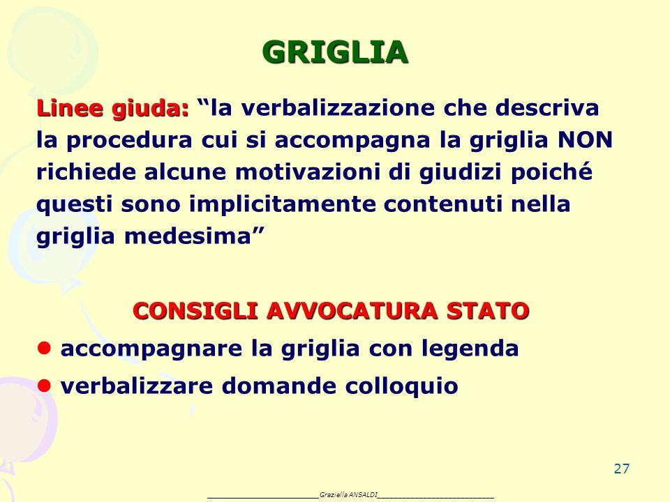 27 GRIGLIA Linee giuda: Linee giuda: la verbalizzazione che descriva la procedura cui si accompagna la griglia NON richiede alcune motivazioni di giudizi poiché questi sono implicitamente contenuti nella griglia medesima CONSIGLI AVVOCATURA STATO accompagnare la griglia con legenda verbalizzare domande colloquio _______________________ Graziella ANSALDI____________________________