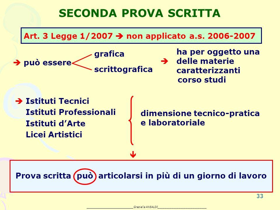 33 SECONDA PROVA SCRITTA Art. 3 Legge 1/2007 non applicato a.s.