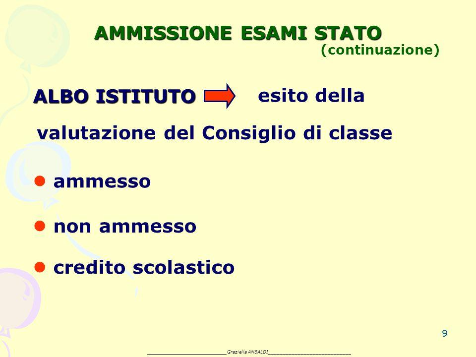 9 AMMISSIONE ESAMI STATO AMMISSIONE ESAMI STATO (continuazione) esito della valutazione del Consiglio di classe ammesso non ammesso credito scolastico _______________________ Graziella ANSALDI____________________________ ALBO ISTITUTO