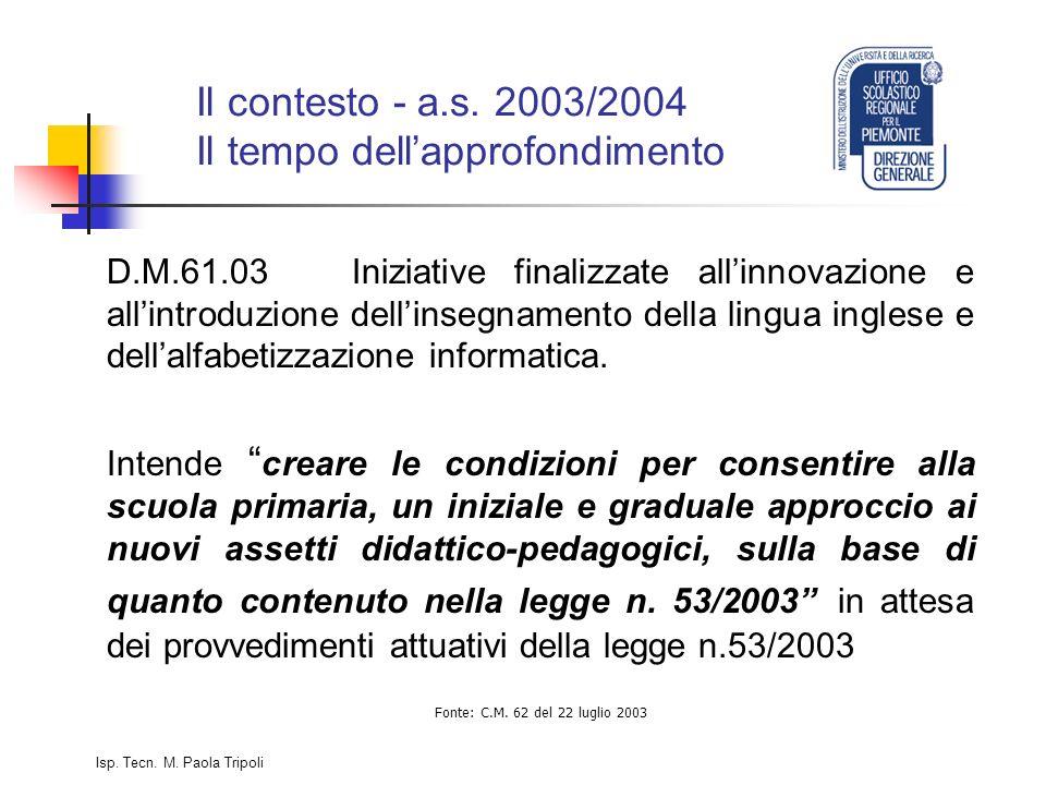 D.M.61.03 Iniziative finalizzate allinnovazione e allintroduzione dellinsegnamento della lingua inglese e dellalfabetizzazione informatica.