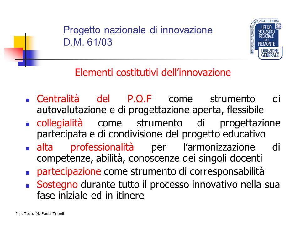 Progetto nazionale di innovazione D.M.61/03 art.1 … per questo Il D.M.