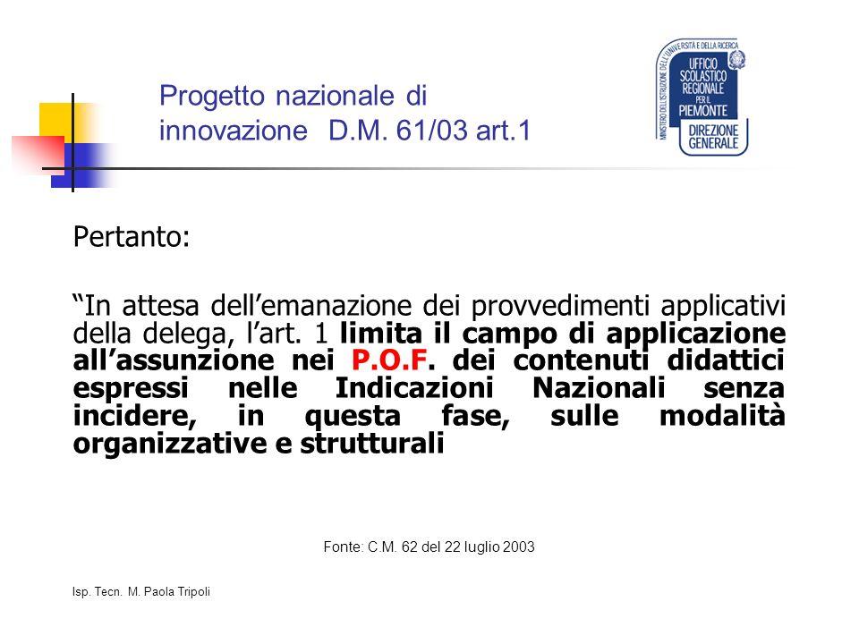 Ambiti specifici di approfondimento e di formazione ex D.M.