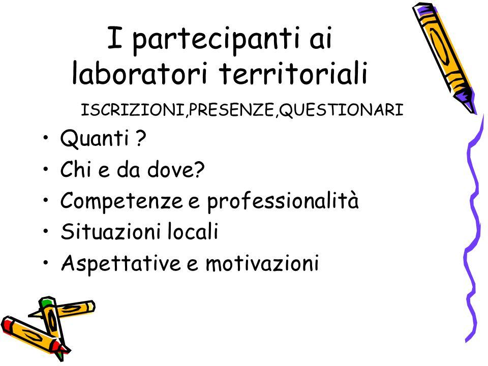 I partecipanti ai laboratori territoriali ISCRIZIONI,PRESENZE,QUESTIONARI Quanti .