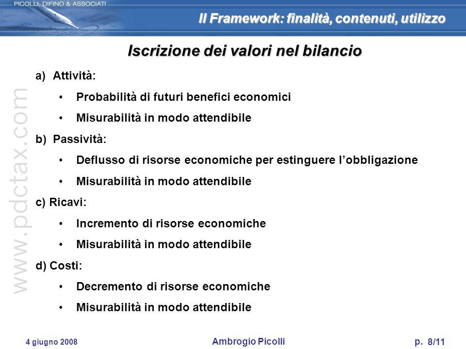Il Framework: finalità, contenuti, utilizzo 8/11 4 giugno 2008 Ambrogio Picolli p. Iscrizione dei valori nel bilancio a)Attività: Probabilità di futur