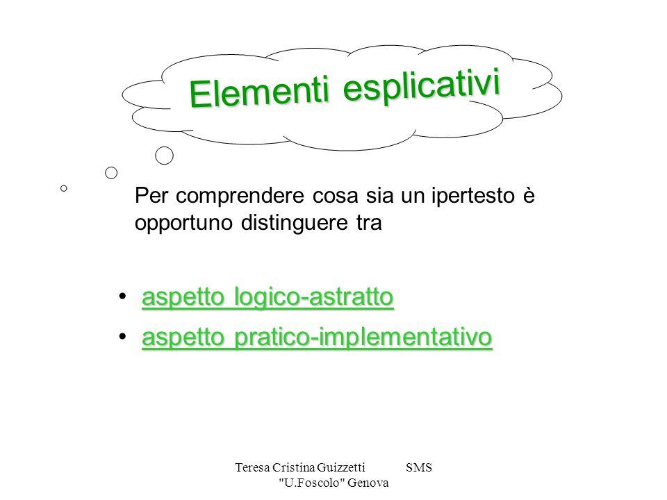 Teresa Cristina Guizzetti SMS U.Foscolo Genova Per comprendere cosa sia un ipertesto è opportuno distinguere tra aspetto logico-astratto aspetto logico-astratto aspetto logico-astratto aspetto pratico-implementativo aspetto pratico-implementativo aspetto pratico-implementativo Elementi esplicativi