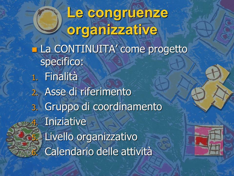 Le congruenze organizzative n La CONTINUITA come progetto specifico: 1. Finalità 2. Asse di riferimento 3. Gruppo di coordinamento 4. Iniziative 5. Li