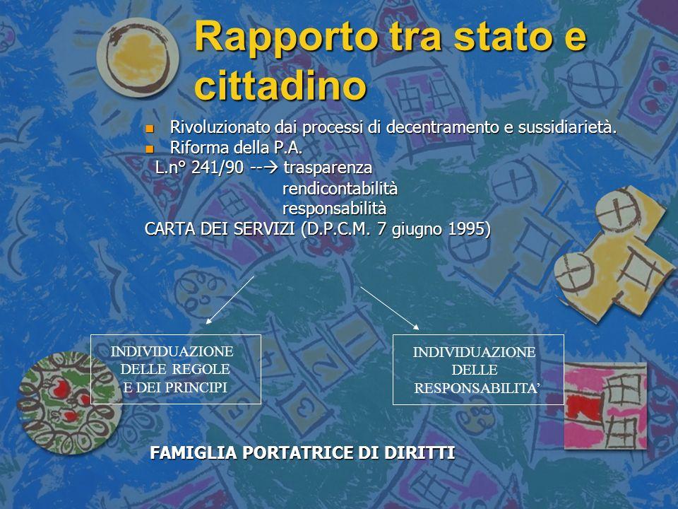 Rapporto tra stato e cittadino n Rivoluzionato dai processi di decentramento e sussidiarietà. n Riforma della P.A. L.n° 241/90 -- trasparenza L.n° 241
