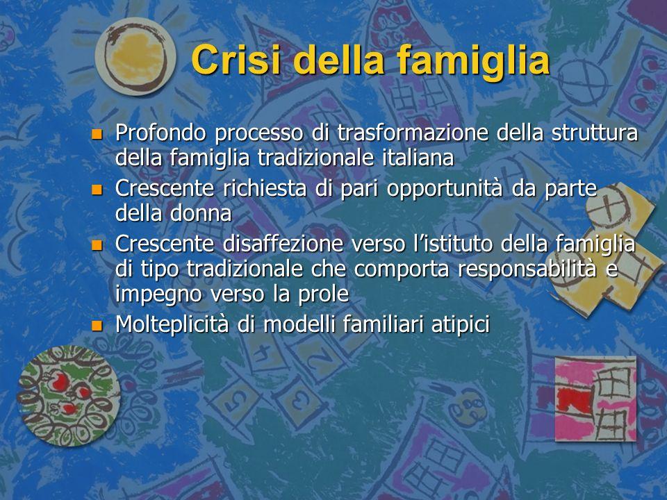 Crisi della famiglia n Profondo processo di trasformazione della struttura della famiglia tradizionale italiana n Crescente richiesta di pari opportun
