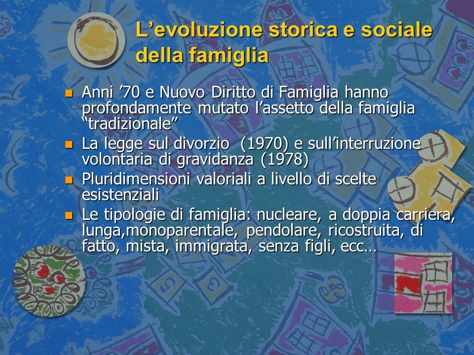 Levoluzione storica e sociale della famiglia n Anni 70 e Nuovo Diritto di Famiglia hanno profondamente mutato lassetto della famiglia tradizionale n L