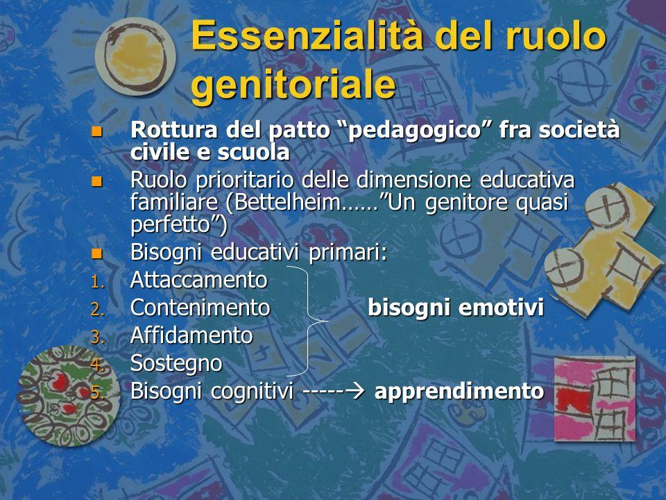Essenzialità del ruolo genitoriale n Rottura del patto pedagogico fra società civile e scuola n Ruolo prioritario delle dimensione educativa familiare