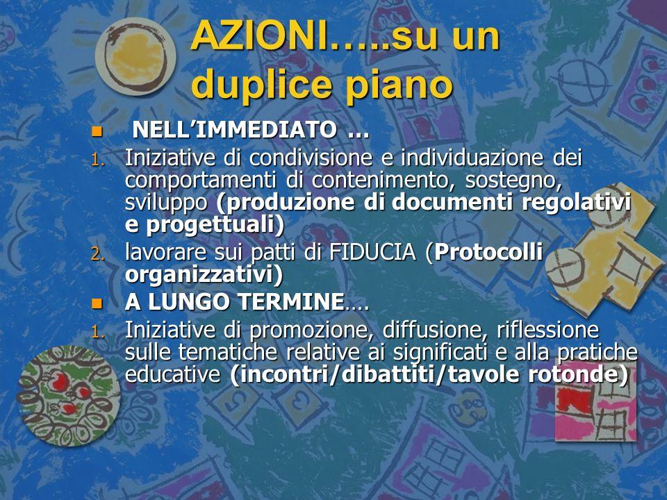 AZIONI…..su un duplice piano n NELLIMMEDIATO … 1. Iniziative di condivisione e individuazione dei comportamenti di contenimento, sostegno, sviluppo (p