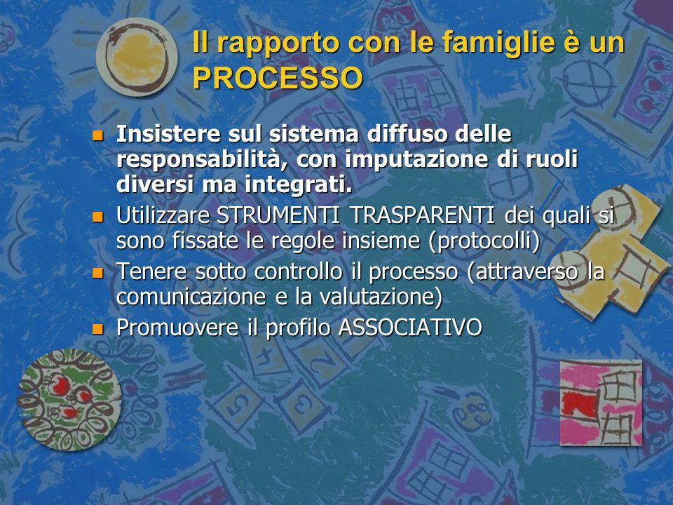 Il rapporto con le famiglie è un PROCESSO n Insistere sul sistema diffuso delle responsabilità, con imputazione di ruoli diversi ma integrati. n Utili