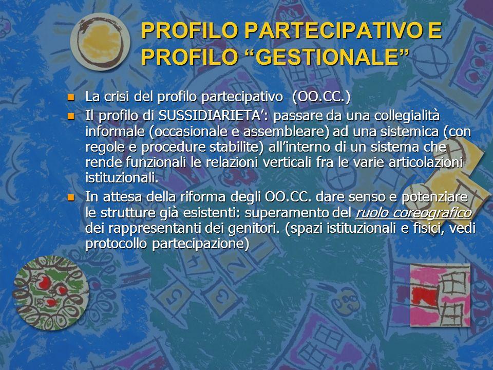 PROFILO PARTECIPATIVO E PROFILO GESTIONALE n La crisi del profilo partecipativo (OO.CC.) n Il profilo di SUSSIDIARIETA: passare da una collegialità in