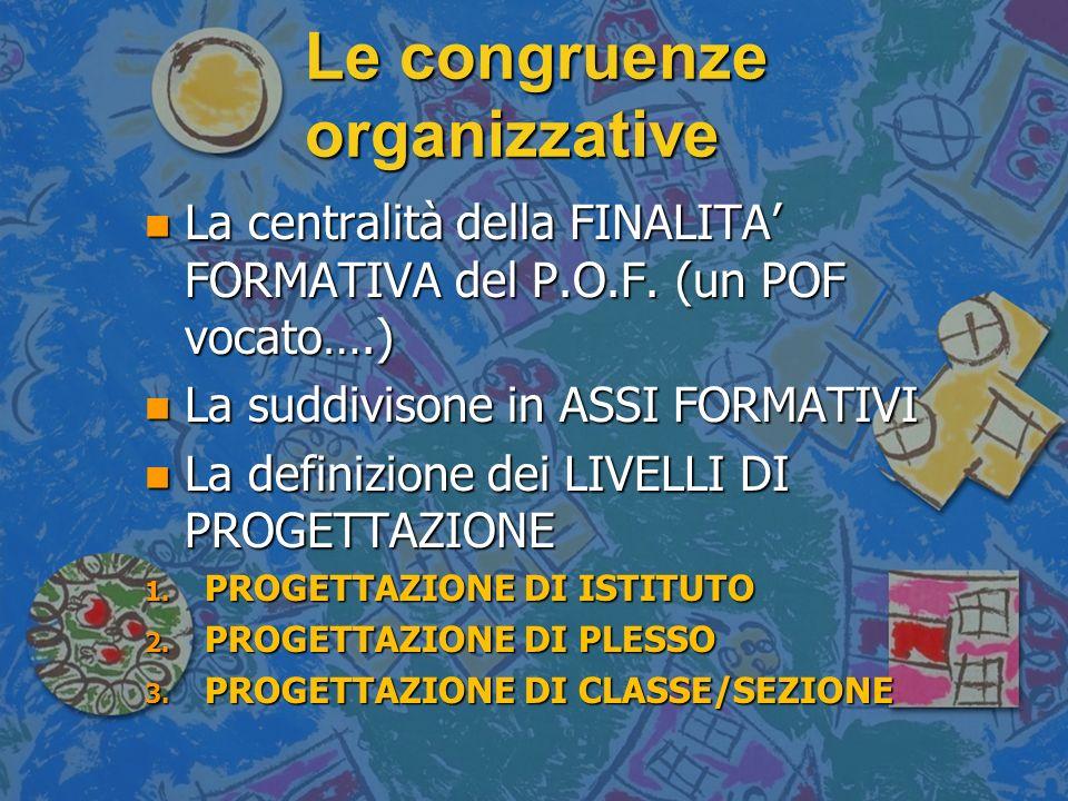 Le congruenze organizzative n La centralità della FINALITA FORMATIVA del P.O.F. (un POF vocato….) n La suddivisone in ASSI FORMATIVI n La definizione
